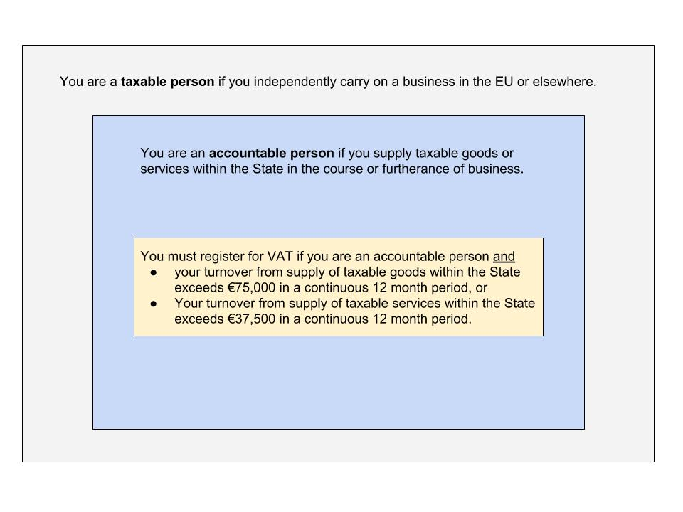 Taxable persons and accountable persons - VAT